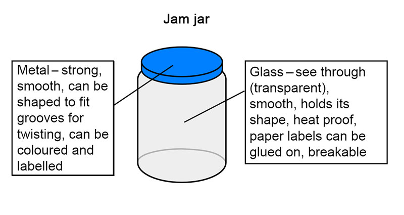 A jam jar made of glass, with a metal lid.